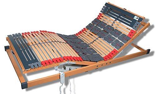 7 Zonen Teller Lattenrost Rhodos EL Komfort - Kopf- und Fußteil elektrisch verstellbar 2 Tellerzonen Lattenroste 90x200 cm
