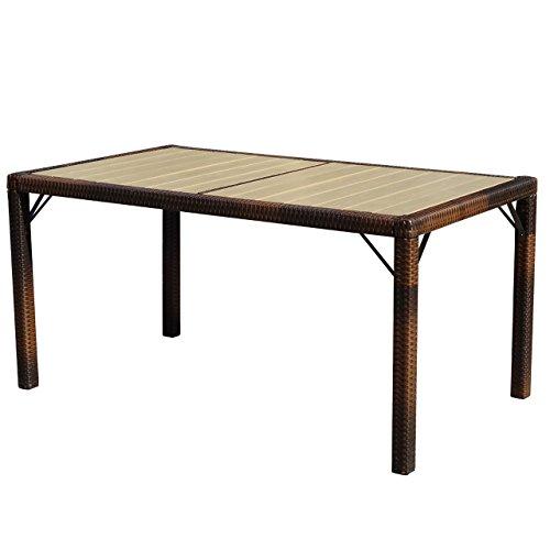 mendler poly rattan gartentisch ariana tisch esszimmertisch 150x90cm wpc braun m bel24. Black Bedroom Furniture Sets. Home Design Ideas