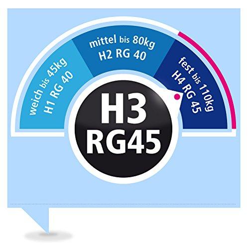 Ravensberger Kaltschaummatratze Softwelle, (140 x 200 cm), 7-Zonen Matratze (H3, Raumgewicht RG 40), Medicott-Bezug waschbar, LGA und TÜV geprüft