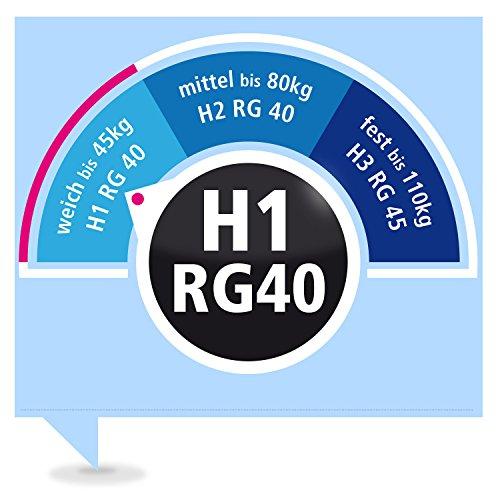 Ravensberger Kaltschaummatratze Softwelle, (90 x 200 cm), 7-Zonen Matratze (H1, Raumgewicht RG 40), Medicott-Bezug waschbar, LGA und TÜV geprüft