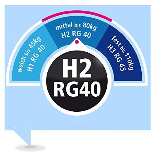 Ravensberger Kaltschaummatratze Softwelle, (100 x 200 cm), 7-Zonen Matratze (H2, Raumgewicht RG 40), Baumwoll-Bezug waschbar, LGA und TÜV geprüft