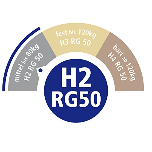 Ravensberger KOMFORT-SAN 50 Matratze 7-Zonen-HR-Kaltschaummatratze, H2, RG 50 (45-80 kg) Medicott-SG 100x200 cm