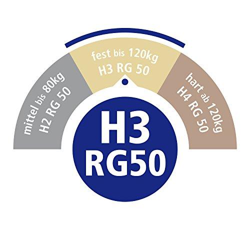 Ravensberger KOMFORT-SAN 50 Matratze 7-Zonen-HR-Kaltschaummatratze, H3, RG 50 (80-120 kg) Medicott-SG 160x200 cm