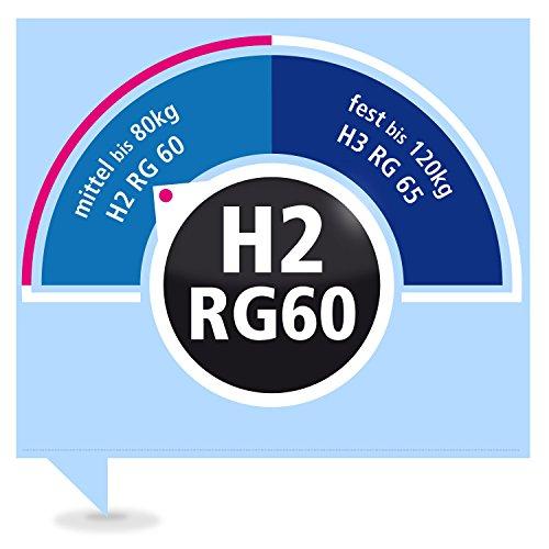Ravensberger 7 -Zonen Latexmatratze ÖKO-TEX LATEXCO Latex H2 RG 60 (45-80 kg) Medicott-SG 90x200 cm