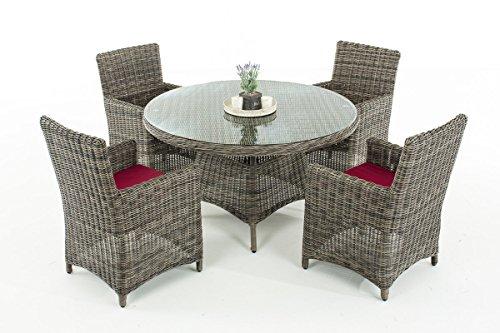 Mendler Poly-Rattan Sitzgruppe CP413, Gartengarnitur Lounge-Set ~ Grau-Meliert, Kissen Rubinrot